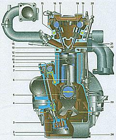 двигатель ЗМС 406 для автомобилей ГАЗ
